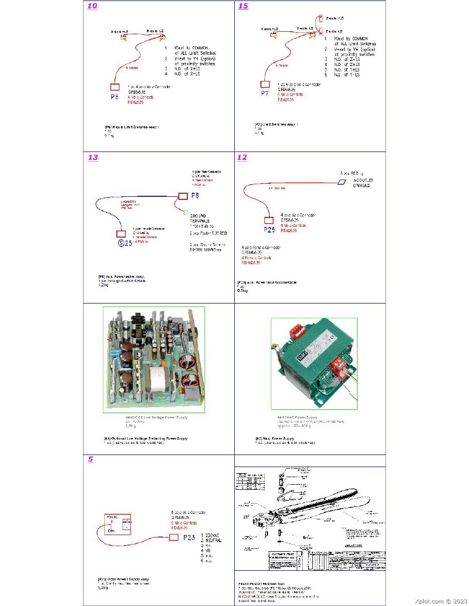 4 9 Axes Flatbed Machines With Open Source Linuxcnc Controller P25 Wiring Diagram Xxx Docs Harnesses